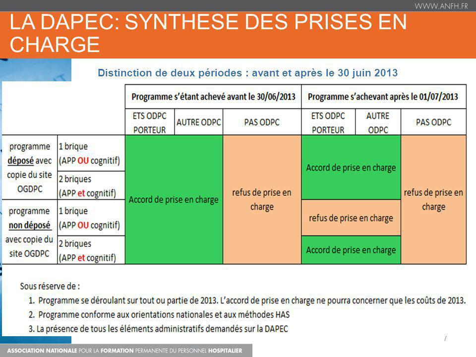 LA DAPEC: SYNTHESE DES PRISES EN CHARGE 7 Distinction de deux périodes : avant et après le 30 juin 2013