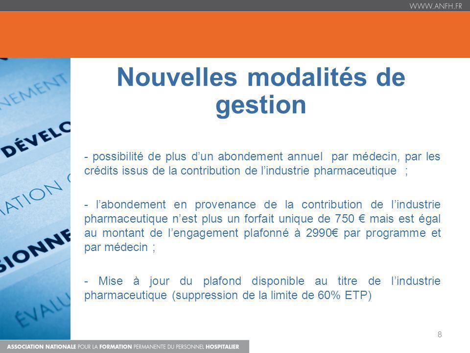 Nouvelles modalités de gestion - possibilité de plus dun abondement annuel par médecin, par les crédits issus de la contribution de lindustrie pharmac
