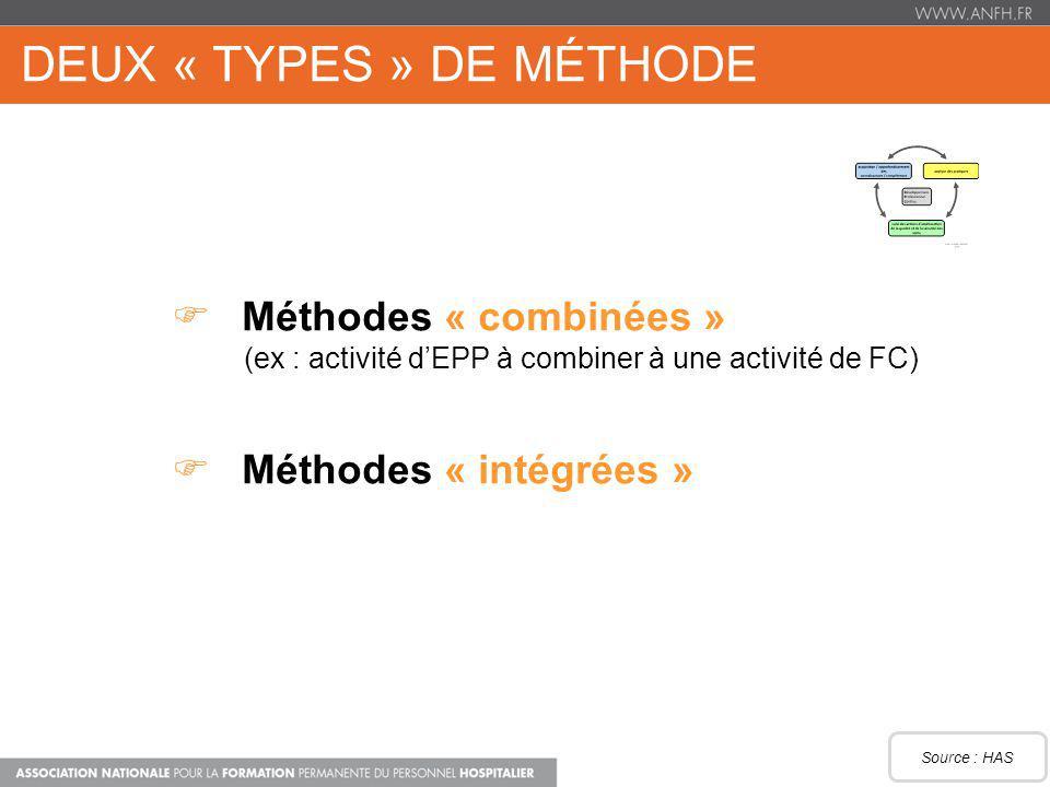 DEUX « TYPES » DE MÉTHODE Méthodes « combinées » (ex : activité dEPP à combiner à une activité de FC) Méthodes « intégrées » Source : HAS