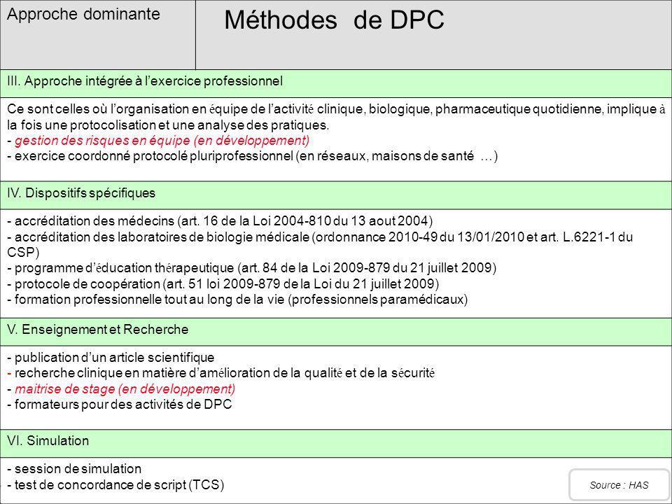 FORMATION DPC AUX SALARIÉS Approche dominante Méthodes de DPC III. Approche intégrée à l exercice professionnel Ce sont celles où l organisation en é