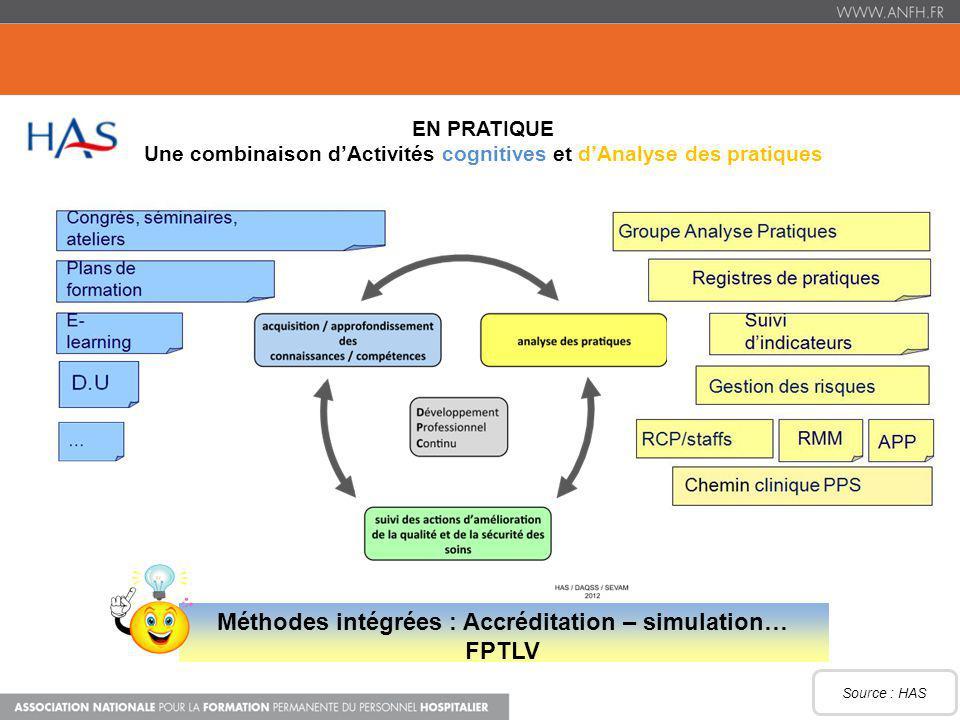 EN PRATIQUE Une combinaison dActivités cognitives et dAnalyse des pratiques Méthodes intégrées : Accréditation – simulation… FPTLV Source : HAS