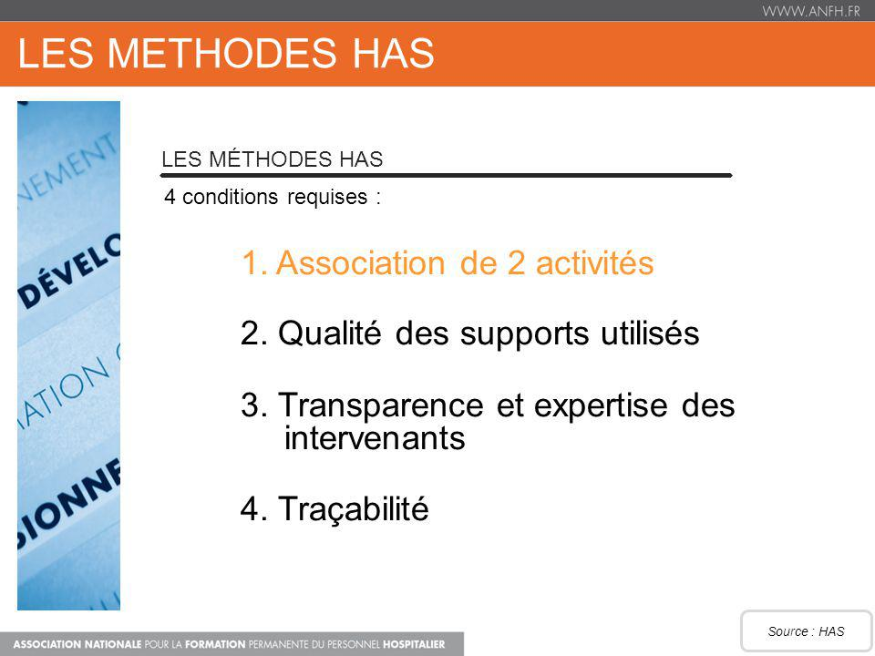 LES METHODES HAS LES MÉTHODES HAS 4 conditions requises : 1.