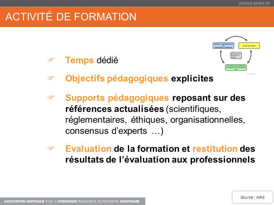 ACTIVITÉ DE FORMATION Temps dédié Objectifs pédagogiques explicites Supports pédagogiques reposant sur des références actualisées (scientifiques, régl