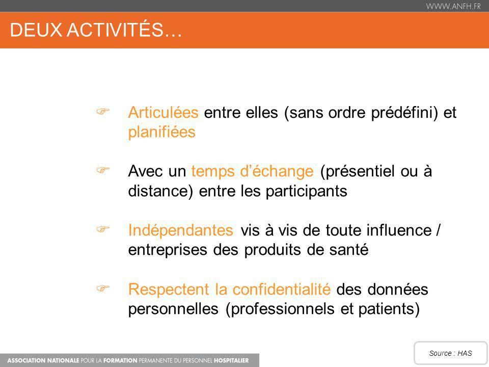 DEUX ACTIVITÉS… Articulées entre elles (sans ordre prédéfini) et planifiées Avec un temps déchange (présentiel ou à distance) entre les participants I