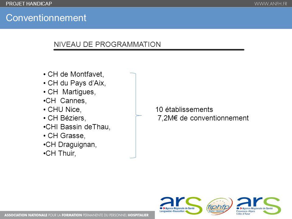 Conventionnement PROJET HANDICAP NIVEAU DE PROGRAMMATION CH de Montfavet, CH du Pays dAix, CH Martigues, CH Cannes, CHU Nice, 10 établissements CH Béz