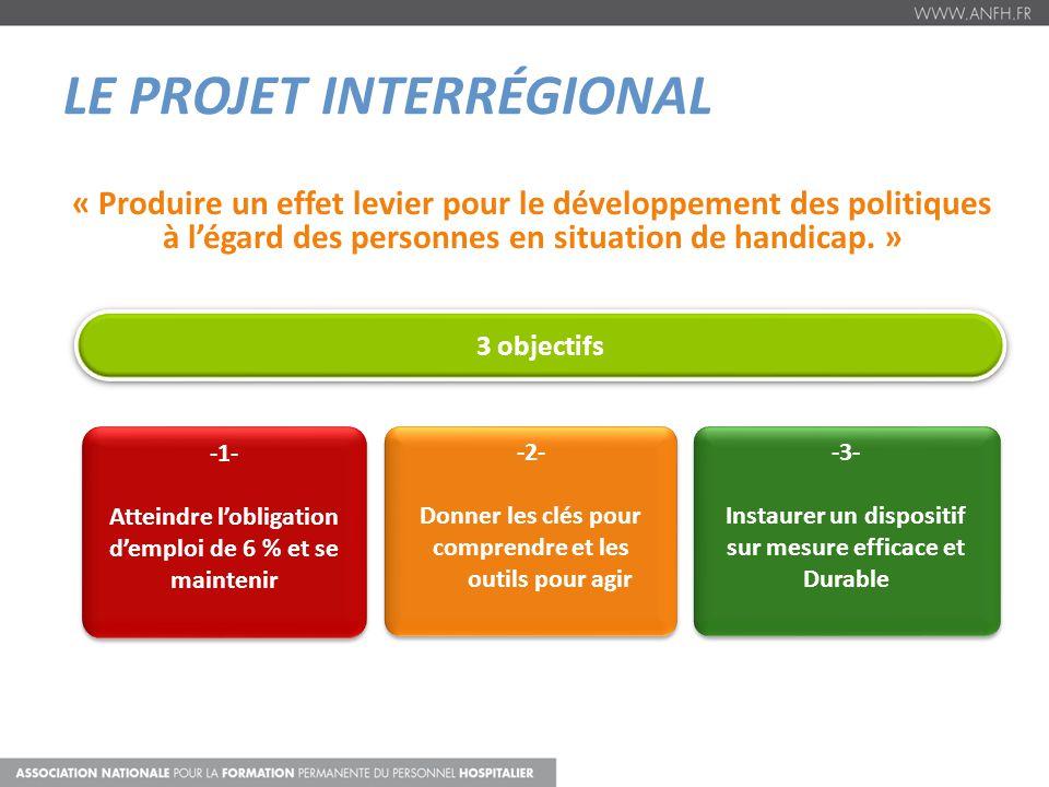 LE PROJET INTERRÉGIONAL « Produire un effet levier pour le développement des politiques à légard des personnes en situation de handicap. » 3 objectifs