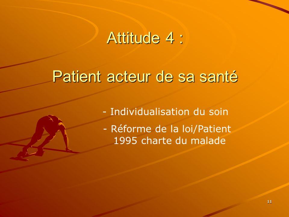 11 Attitude 4 : Patient acteur de sa santé - Individualisation du soin - Réforme de la loi/Patient 1995 charte du malade