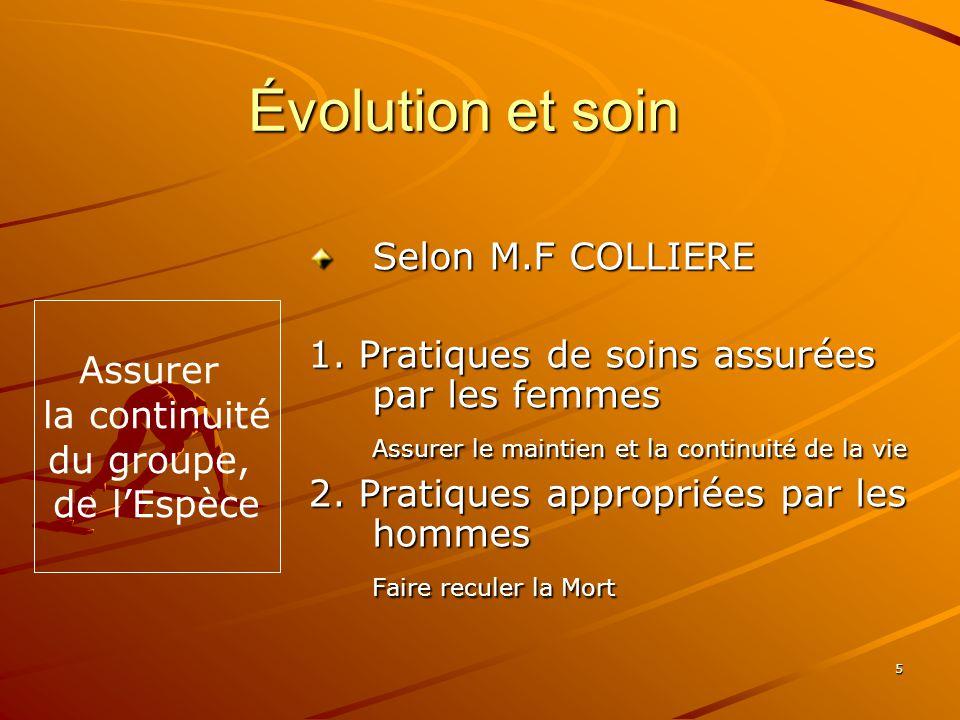 5 Évolution et soin Selon M.F COLLIERE 1. Pratiques de soins assurées par les femmes Assurer le maintien et la continuité de la vie 2. Pratiques appro