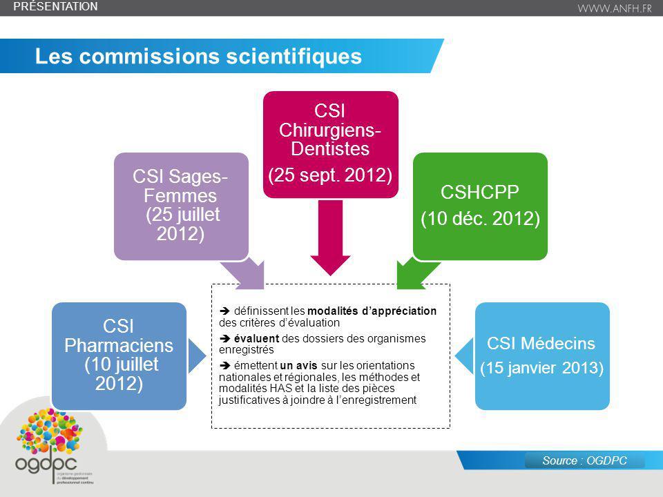 juin 14 – n° 5 Les commissions scientifiques définissent les modalités dappréciation des critères dévaluation évaluent des dossiers des organismes enr