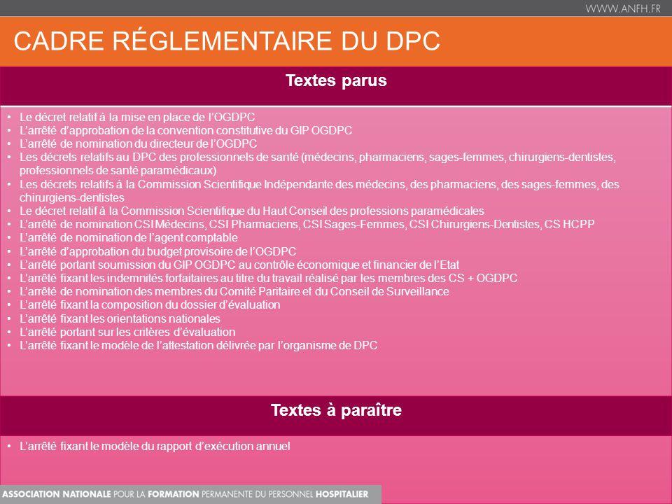 CADRE RÉGLEMENTAIRE DU DPC DPC FORMATION + APP