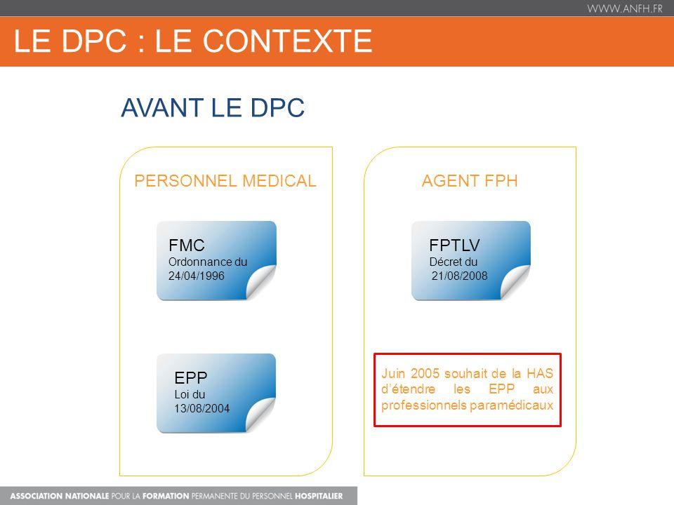 LE DPC : LE CONTEXTE AVANT LE DPC PERSONNEL MEDICAL FMC Ordonnance du 24/04/1996 EPP Loi du 13/08/2004 AGENT FPH FPTLV Décret du 21/08/2008 Juin 2005