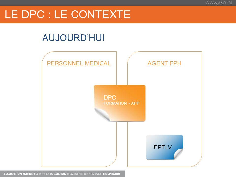LE DPC : LE CONTEXTE AUJOURDHUI PERSONNEL MEDICALAGENT FPH FPTLV DPC FORMATION + APP