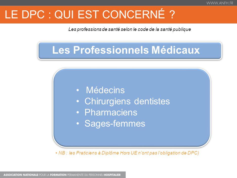 LE DPC : QUI EST CONCERNÉ ? DPC FORMATION + APP Les Professionnels Médicaux Médecins Chirurgiens dentistes Pharmaciens Sages-femmes NB : les Praticien