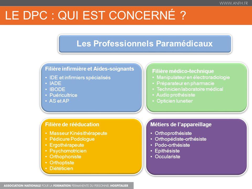 LE DPC : QUI EST CONCERNÉ ? DPC FORMATION + APP Les Professionnels Paramédicaux Filière infirmière et Aides-soignants IDE et infirmiers spécialisés IA