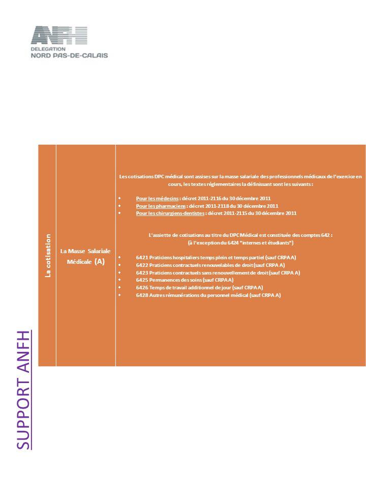 La cotisation La Masse Salariale Médicale (A) Les cotisations DPC médical sont assises sur la masse salariale des professionnels médicaux de lexercice en cours, les textes réglementaires la définissant sont les suivants : Pour les médecins : décret 2011-2116 du 30 décembre 2011 Pour les pharmaciens : décret 2011-2118 du 30 décembre 2011 Pour les chirurgiens-dentistes : décret 2011-2115 du 30 décembre 2011 L assiette de cotisations au titre du DPC Médical est constituée des comptes 642 : (à l exception du 6424 internes et étudiants ) 6421 Praticiens hospitaliers temps plein et temps partiel (sauf CRPA A) 6422 Praticiens contractuels renouvelables de droit (sauf CRPA A) 6423 Praticiens contractuels sans renouvellement de droit (sauf CRPA A) 6425 Permanences des soins (sauf CRPA A) 6426 Temps de travail additionnel de jour (sauf CRPA A) 6428 Autres rémunérations du personnel médical (sauf CRPA A) SUPPORT ANFH