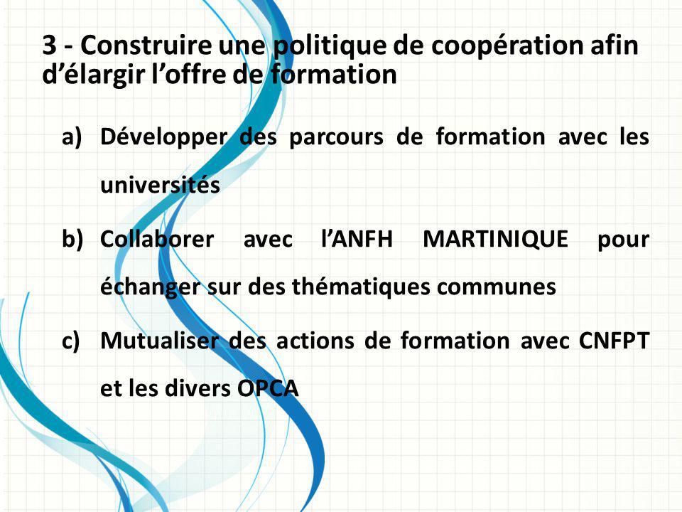 3 - Construire une politique de coopération afin délargir loffre de formation a)Développer des parcours de formation avec les universités b)Collaborer avec lANFH MARTINIQUE pour échanger sur des thématiques communes c)Mutualiser des actions de formation avec CNFPT et les divers OPCA