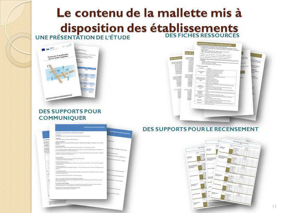 Le contenu de la mallette mis à disposition des établissements 11 DES SUPPORTS POUR COMMUNIQUER DES SUPPORTS POUR LE RECENSEMENT UNE PRÉSENTATION DE L