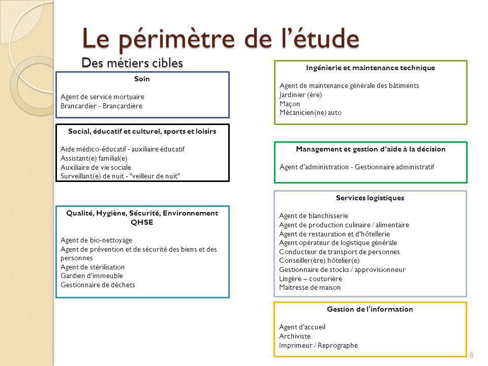 Le périmètre de létude Des métiers cibles 8 Gestion de l'information Agent daccueil Archiviste Imprimeur / Reprographe Management et gestion daide à l