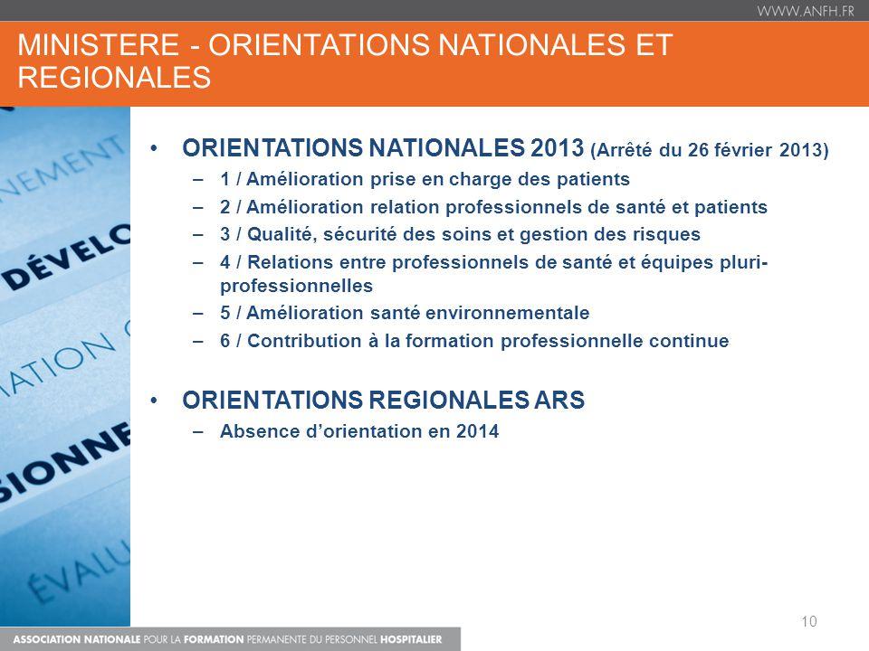 MINISTERE - ORIENTATIONS NATIONALES ET REGIONALES ORIENTATIONS NATIONALES 2013 (Arrêté du 26 février 2013) –1 / Amélioration prise en charge des patie