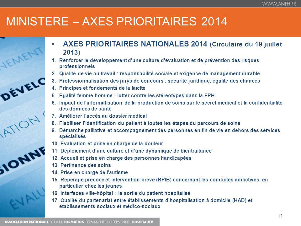 MINISTERE – AXES PRIORITAIRES 2014 AXES PRIORITAIRES NATIONALES 2014 (Circulaire du 19 juillet 2013) 1.Renforcer le développement d'une culture d'éval