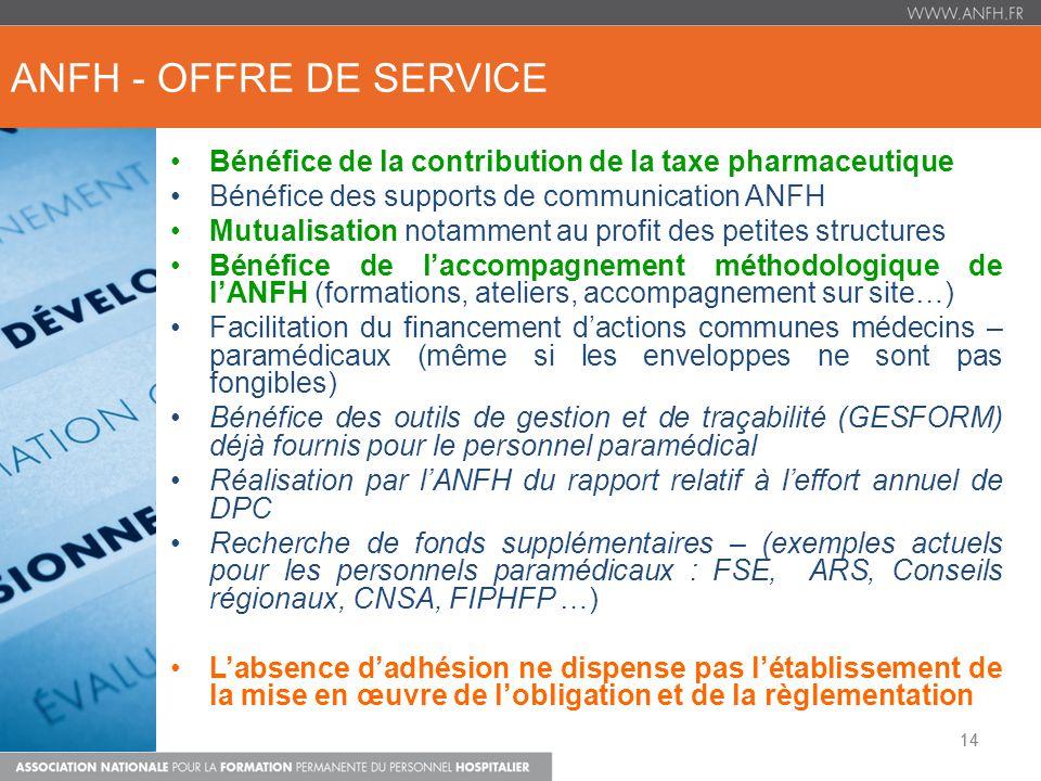 ANFH - OFFRE DE SERVICE Bénéfice de la contribution de la taxe pharmaceutique Bénéfice des supports de communication ANFH Mutualisation notamment au p