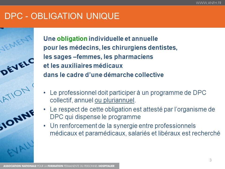DPC - OBLIGATION UNIQUE Une obligation individuelle et annuelle pour les médecins, les chirurgiens dentistes, les sages –femmes, les pharmaciens et le
