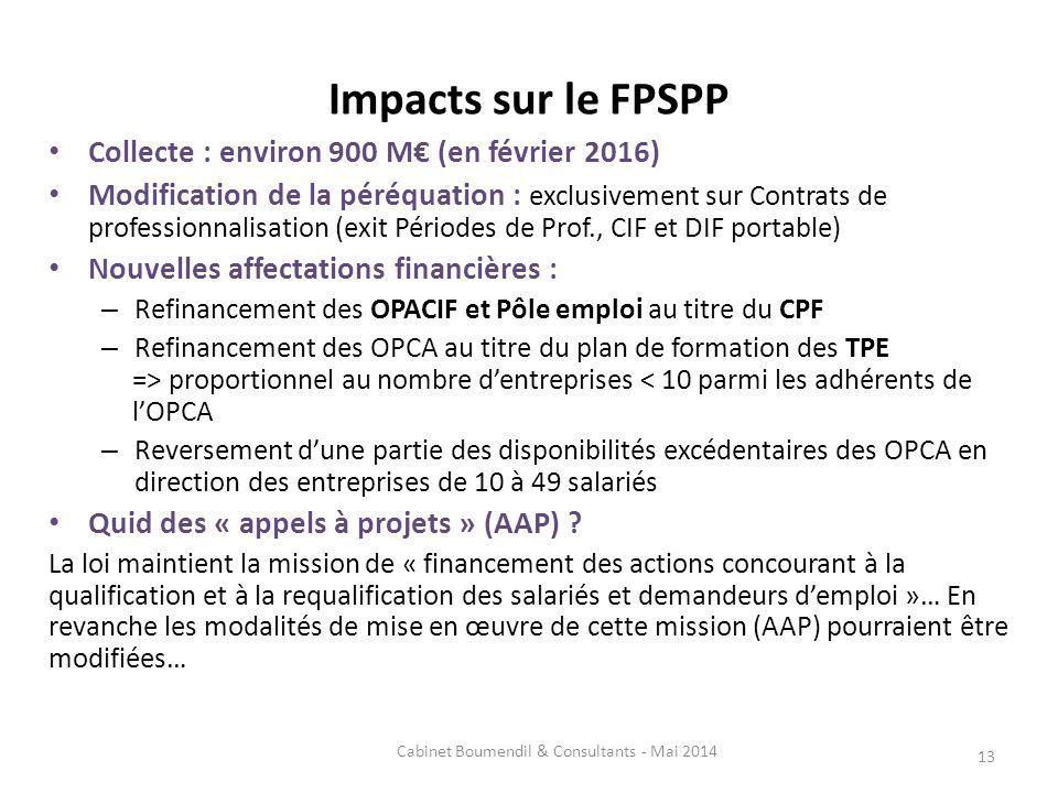 Impacts sur le FPSPP Collecte : environ 900 M (en février 2016) Modification de la péréquation : exclusivement sur Contrats de professionnalisation (e