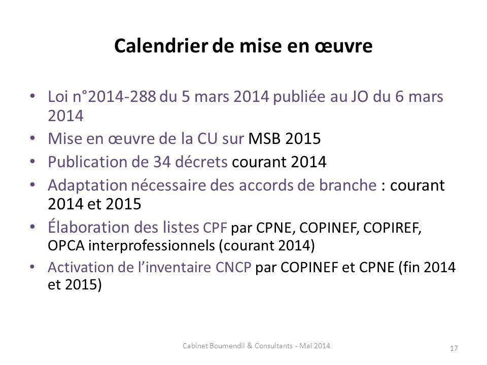 Calendrier de mise en œuvre Loi n°2014-288 du 5 mars 2014 publiée au JO du 6 mars 2014 Mise en œuvre de la CU sur MSB 2015 Publication de 34 décrets c