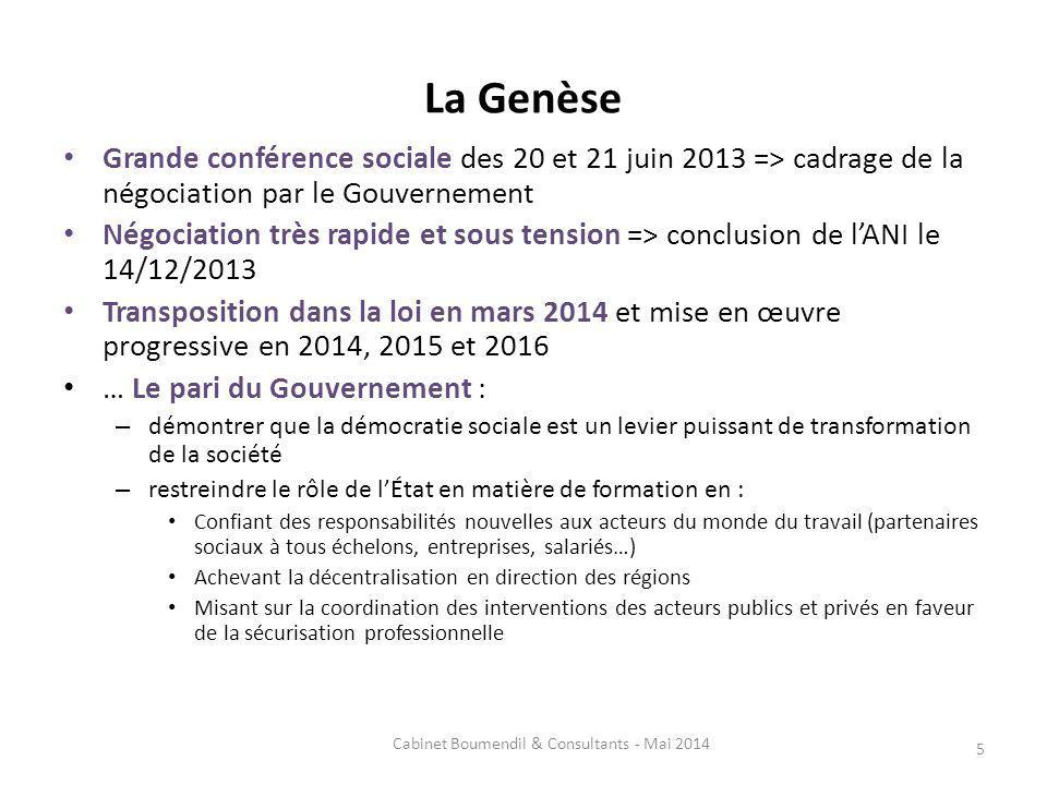 La Genèse Grande conférence sociale des 20 et 21 juin 2013 => cadrage de la négociation par le Gouvernement Négociation très rapide et sous tension =>