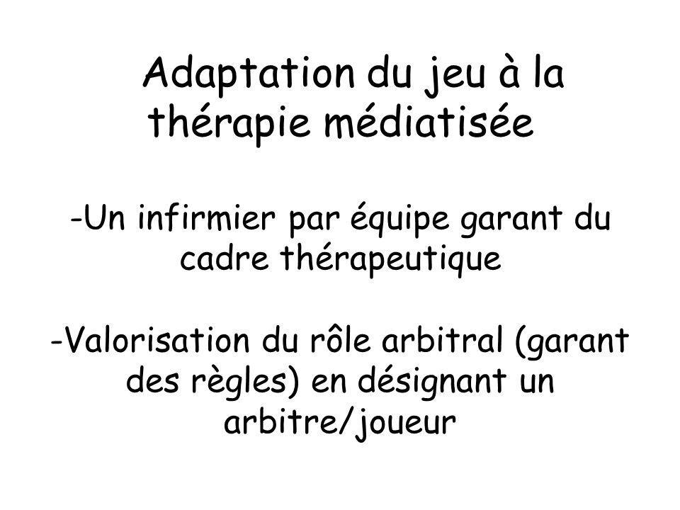 Adaptation du jeu à la thérapie médiatisée -Un infirmier par équipe garant du cadre thérapeutique -Valorisation du rôle arbitral (garant des règles) e