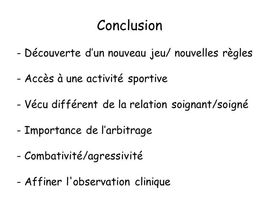 Conclusion - Découverte dun nouveau jeu/ nouvelles règles - Accès à une activité sportive - Vécu différent de la relation soignant/soigné - Importance