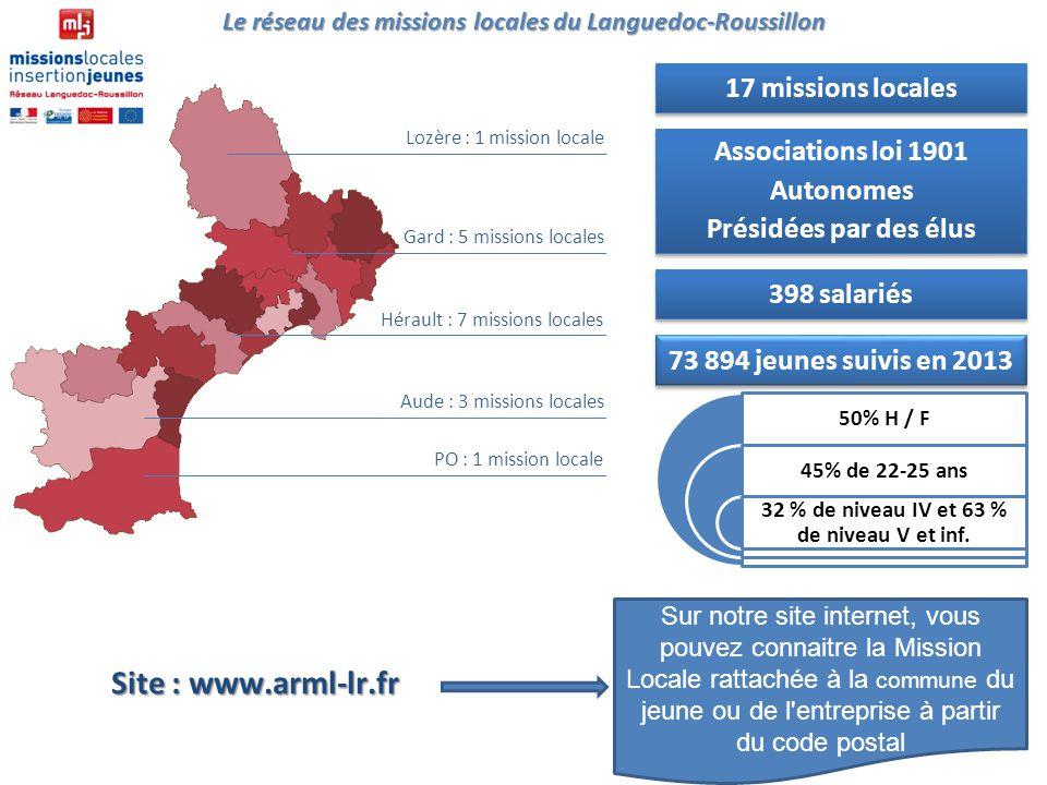 Site : www.arml-lr.fr 73 894 jeunes suivis en 2013 50% H / F 45% de 22-25 ans 32 % de niveau IV et 63 % de niveau V et inf. 17 missions locales Le rés