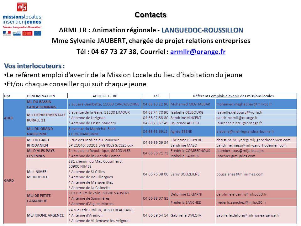 LANGUEDOC-ROUSSILLON ARML LR : Animation régionale - LANGUEDOC-ROUSSILLON Mme Sylvanie JAUBERT, chargée de projet relations entreprises Tél : 04 67 73
