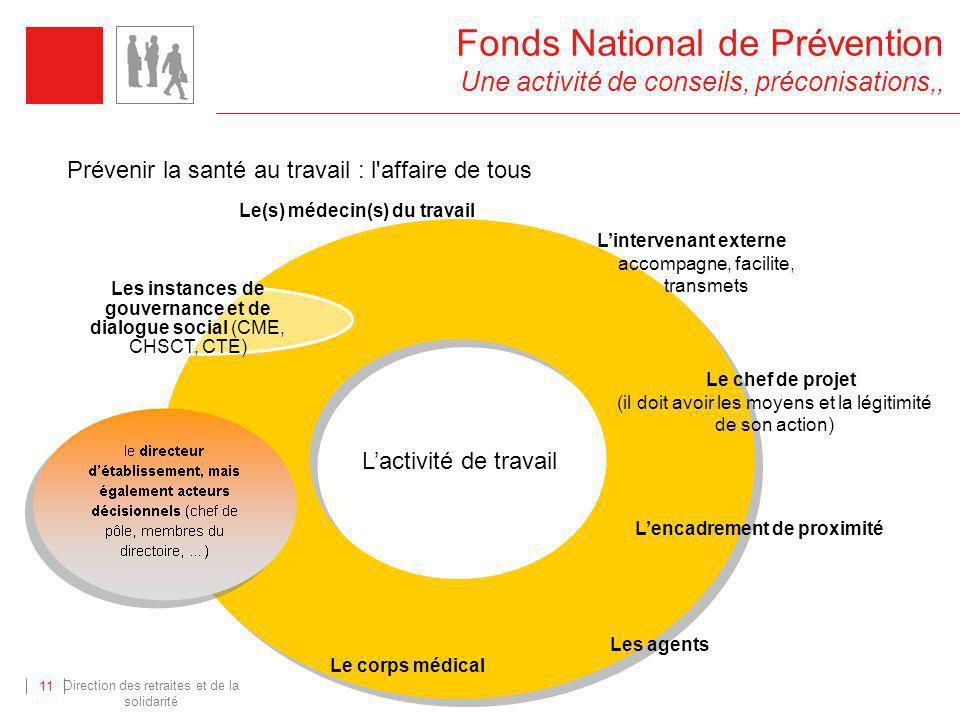 Direction des retraites et de la solidarité 11 Les instances de gouvernance et de dialogue social (CME, CHSCT, CTE) Le(s) médecin(s) du travail Linter