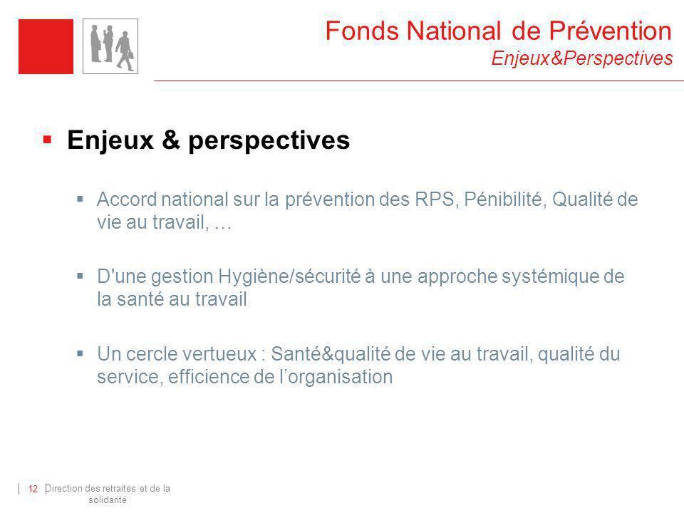 Enjeux & perspectives Accord national sur la prévention des RPS, Pénibilité, Qualité de vie au travail, … D'une gestion Hygiène/sécurité à une approch
