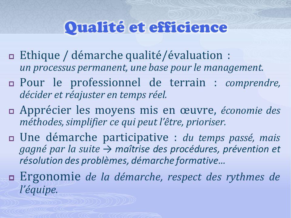 Ethique / démarche qualité/évaluation : un processus permanent, une base pour le management.