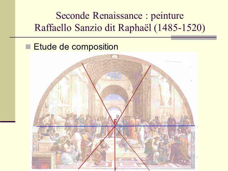 Seconde Renaissance : peinture Raffaello Sanzio dit Raphaël (1485-1520) Etude de composition