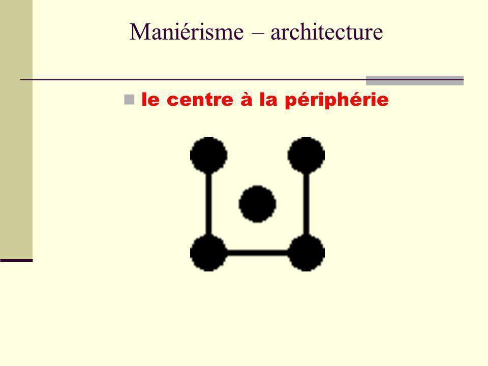 Maniérisme – architecture le centre à la périphérie