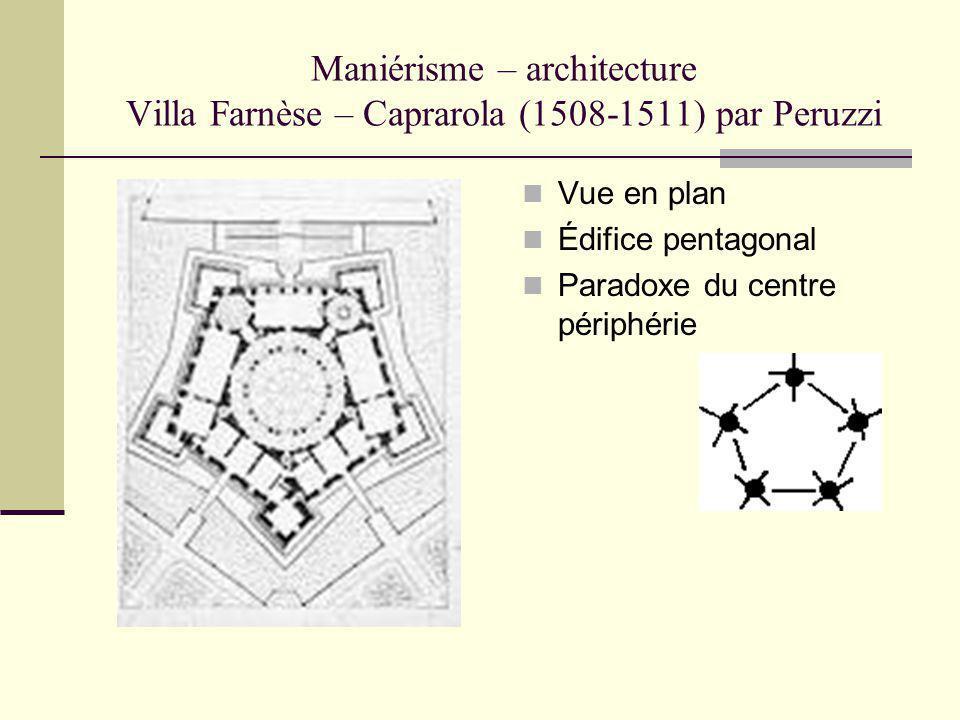 Maniérisme – architecture Villa Farnèse – Caprarola (1508-1511) par Peruzzi Vue en plan Édifice pentagonal Paradoxe du centre périphérie