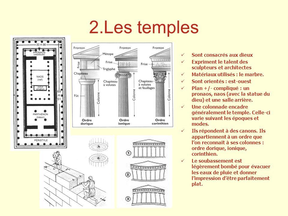 2.Les temples Sont consacrés aux dieux Expriment le talent des sculpteurs et architectes Matériaux utilisés : le marbre.