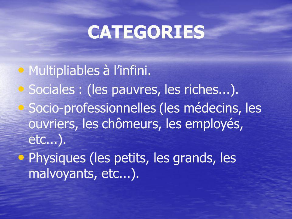 Catégories (suite) Ce sont des Ensembles où les personnes ne se connaissent pas, mais ont des caractéristiques sociales, professionnelles ou physiques communes