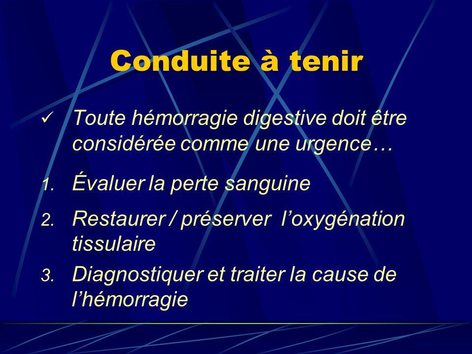 Conduite à tenir Toute hémorragie digestive doit être considérée comme une urgence… 1. Évaluer la perte sanguine 2. Restaurer / préserver loxygénation
