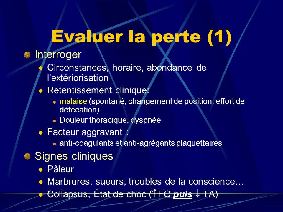 Evaluer la perte (1) Interroger Circonstances, horaire, abondance de lextériorisation Retentissement clinique: malaise (spontané, changement de positi