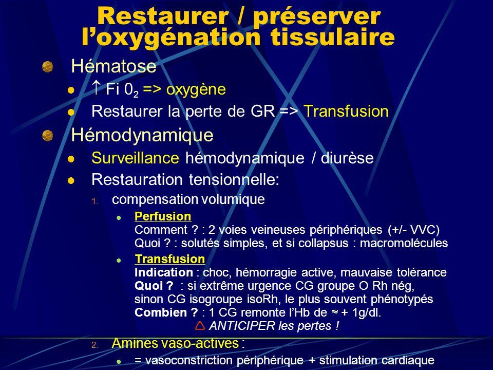 Restaurer / préserver loxygénation tissulaire Hématose Fi 0 2 => oxygène Restaurer la perte de GR => Transfusion Hémodynamique Surveillance hémodynamique / diurèse Restauration tensionnelle: 1.