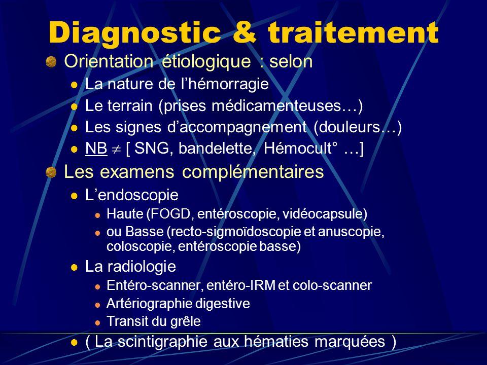 Diagnostic & traitement Orientation étiologique : selon La nature de lhémorragie Le terrain (prises médicamenteuses…) Les signes daccompagnement (douleurs…) NB [ SNG, bandelette, Hémocult° …] Les examens complémentaires Lendoscopie Haute (FOGD, entéroscopie, vidéocapsule) ou Basse (recto-sigmoïdoscopie et anuscopie, coloscopie, entéroscopie basse) La radiologie Entéro-scanner, entéro-IRM et colo-scanner Artériographie digestive Transit du grêle ( La scintigraphie aux hématies marquées )