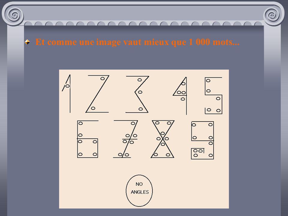 Soyez bien attentif: Cest une histoire dangles Cest dune pure logique : Si vous écrivez le chiffre dans sa forme primitive, vous verrez que : Le chiff
