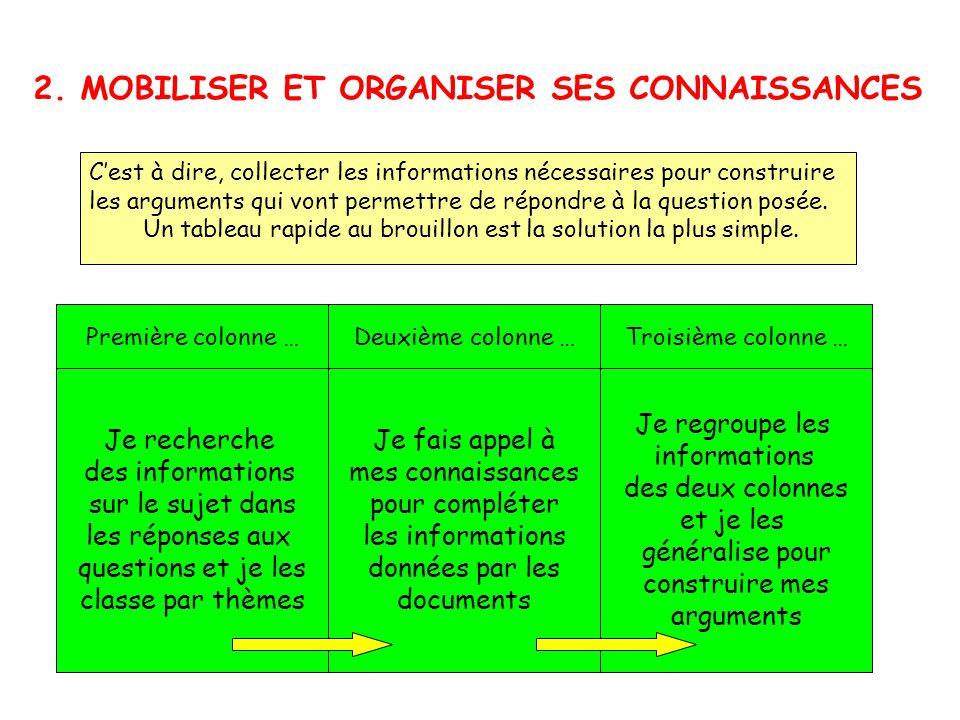 2. MOBILISER ET ORGANISER SES CONNAISSANCES Cest à dire, collecter les informations nécessaires pour construire les arguments qui vont permettre de ré