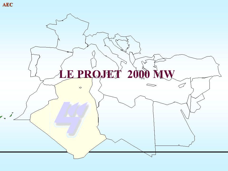 AEC LE PROJET 2000 MW