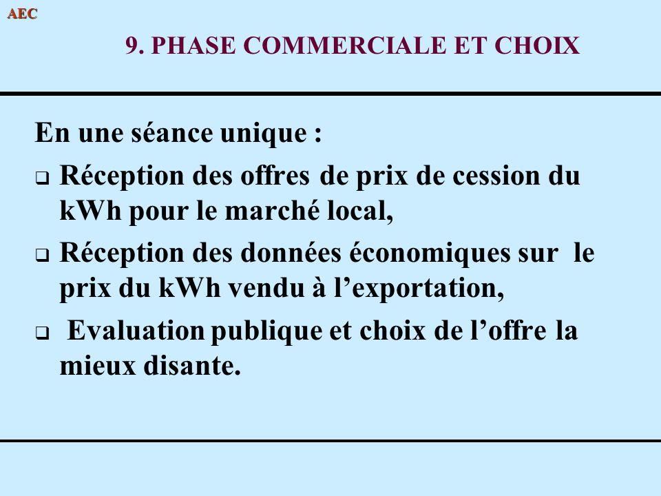 AEC 9. PHASE COMMERCIALE ET CHOIX En une séance unique : Réception des offres de prix de cession du kWh pour le marché local, Réception des données éc