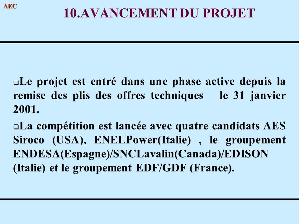 AEC 10.AVANCEMENT DU PROJET Le projet est entré dans une phase active depuis la remise des plis des offres techniques le 31 janvier 2001. La compétiti